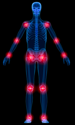 Areas of the body that chiropractic treatment can help with chiropractor southampton