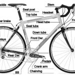 A Common Cause Of Knee Pain Can Be Cycling When You Haven't Set Your Bike Up Correctly - Chiropractors in Southampton At The Avenue Clinic Can Help You With This
