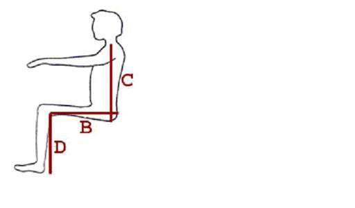 seated human