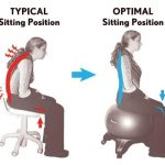 Why Is Sitting So Bad For Us and Is It Just A Question Of Finding A Good Chair? Chiropractors In Bedford Place Discuss And Put Things Into Perspective.