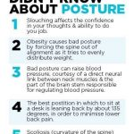 Five things you didn't know about posture!