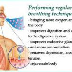 Breathing – Proper Breathing Affects Us More Than You Think!