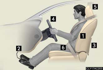 How To Drive Without Pain!