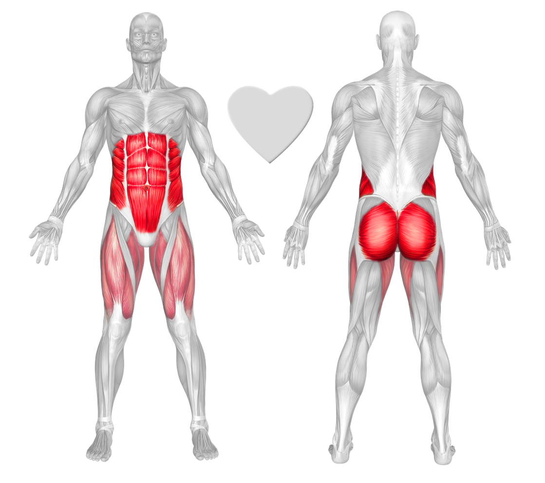 CORE STABILITY – HOW DO YOU ACHIEVE IT AND SHOULD YOU EVEN TRY ...